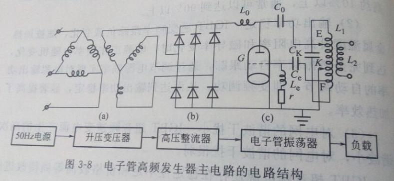 高压直流电(6-15kv)经滤波器l